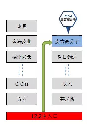 廣州麥吉2017皮革化工展位置示意圖